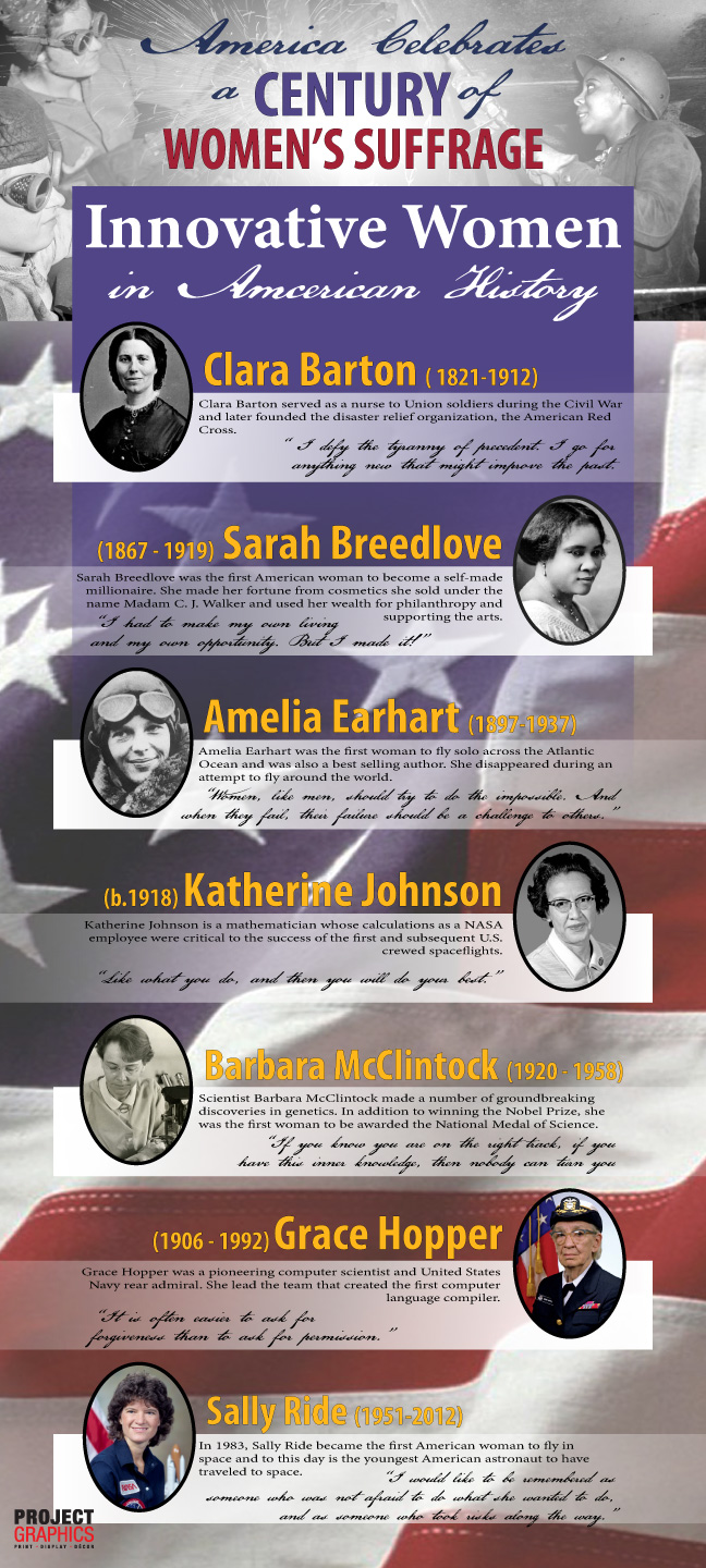"Innovative Women - Women in History Display - 36"" x 80"" Free-Standing Retractable Banner"